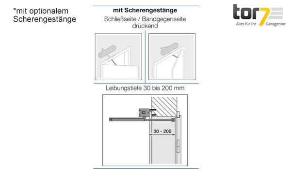 montageart-portamatic-mit-scherengestaenge