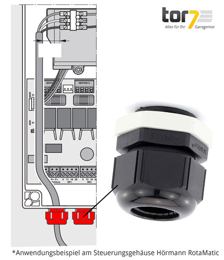 hoermann-kabelverschraubung-m25-mit-dichtung-anwendungsbeispiel
