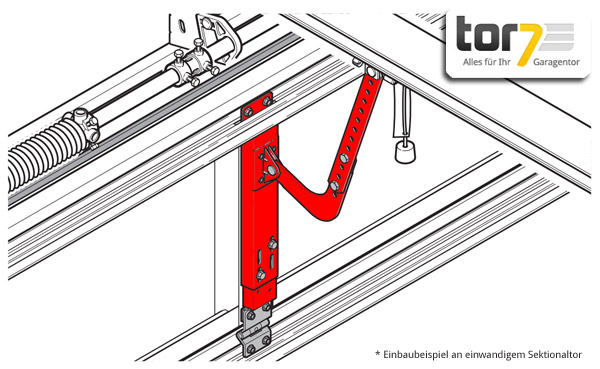 hoermann-einbaukonsole-montageabbildung-sektionaltor-einwandig