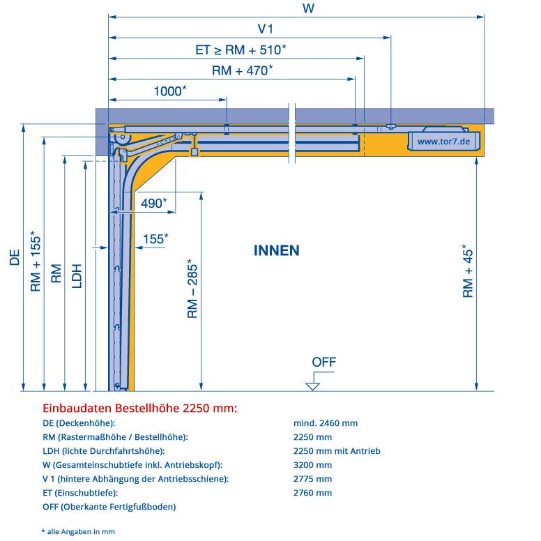 hoermann-sektionaltor-bestellhoehe-2250mm-n-beschlag-einbaudaten_1_1