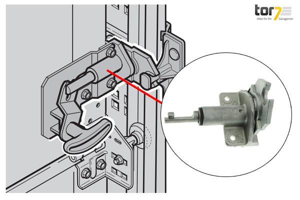 hoermann-verriegelung-detailansicht-am-tor