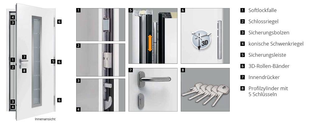 Sicherheitsausstattung ThermoPus Haustüren