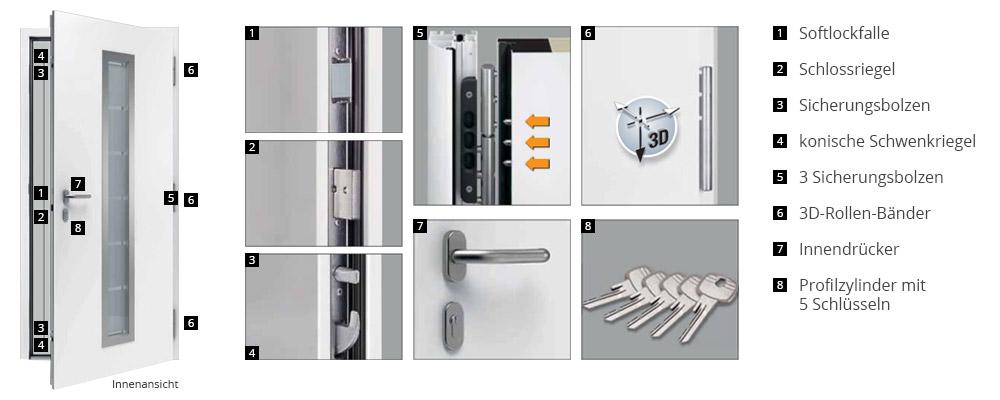 Sicherheitsausstattung ThermoPro Haustüren