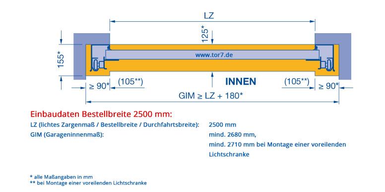 hoermann-sektionaltor-bestellbreite-2500mm-einbaudaten_2_1