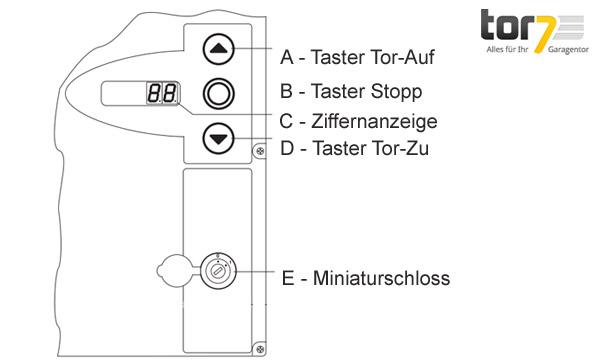 hoermann-steuerung-445r-bedienelemente