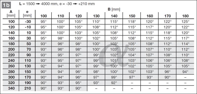 rotamatic-2-skizze-1b-masse
