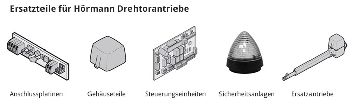 Ersatzteile für Hörmann Drehtorantriebe