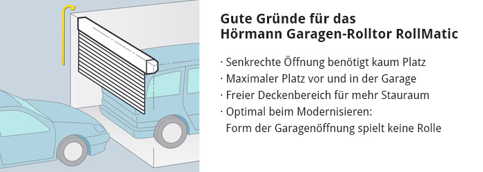 h rmann rolltore f r maximalen platz in der garage news. Black Bedroom Furniture Sets. Home Design Ideas