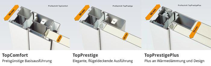 Hörmann Aluminium Haustüren Profile
