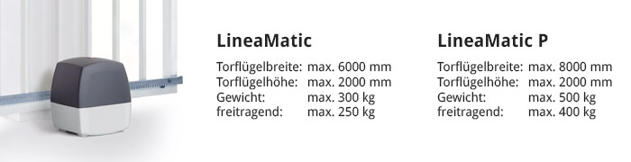 Hörmann LineaMatic Antriebe
