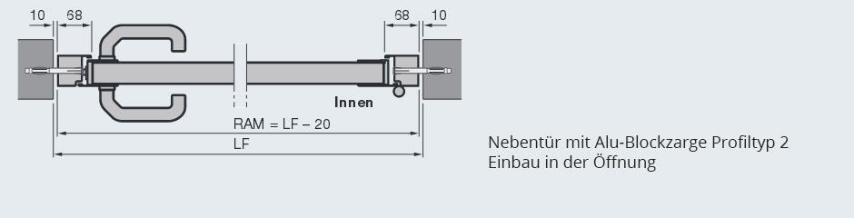 Nebentür Profiltyp 2