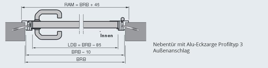 Nebentür Profiltyp 3