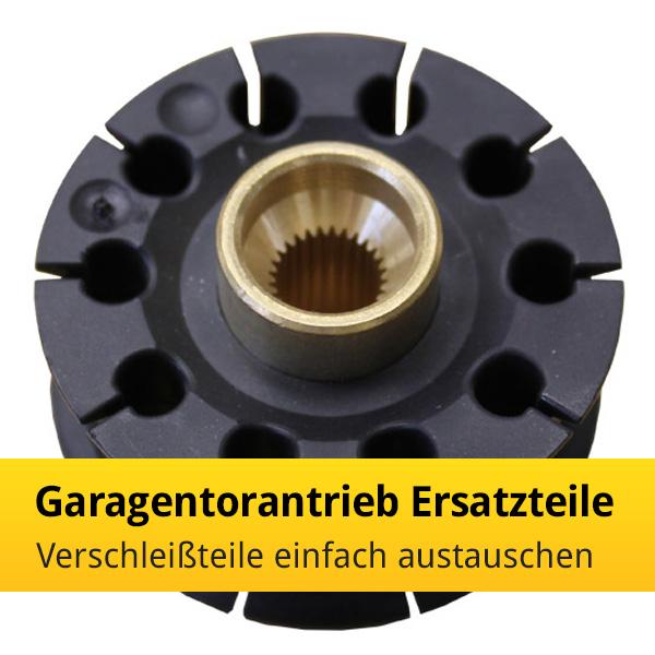 Hörmann Garagentorantrieb Ersatzteile Einfach Austauschen Tor7