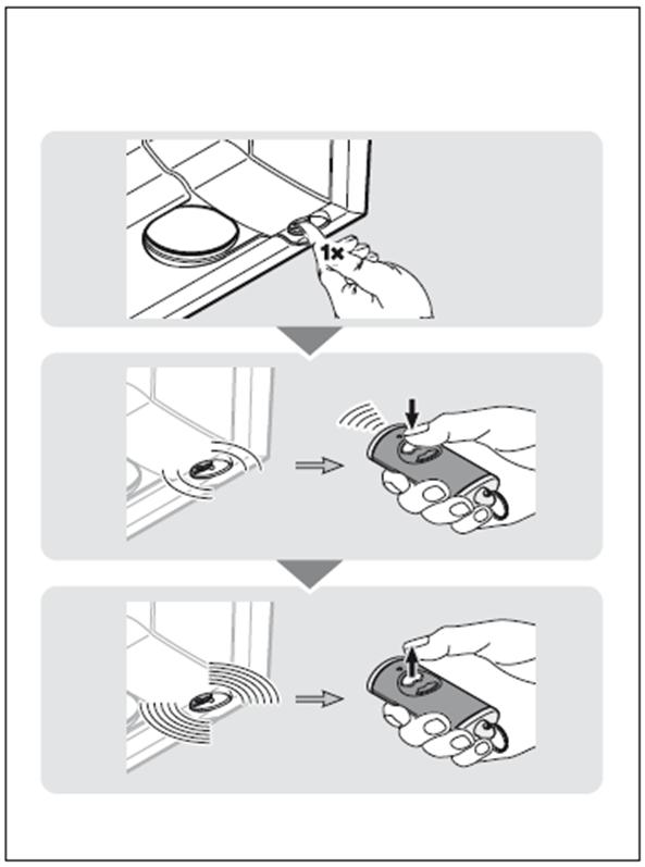 Gut gemocht Wie kann ich einen Handsender für die Impuls-Funktion am ProMatic GY24