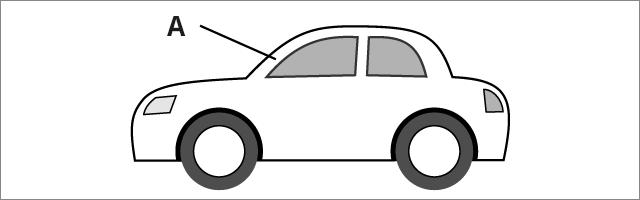 A-Säule
