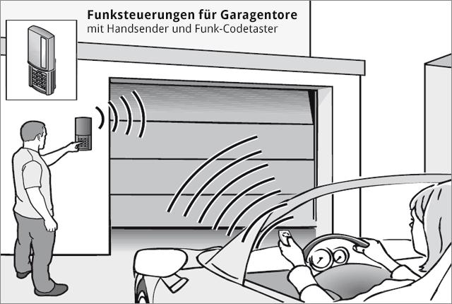 Hörmann Funksteuerungen für Garagentore mit Handsender und Funk-Codetaster