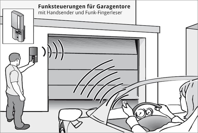Hörmann Funksteuerungen für Garagentore mit Handsender und Funk-Fingerleser